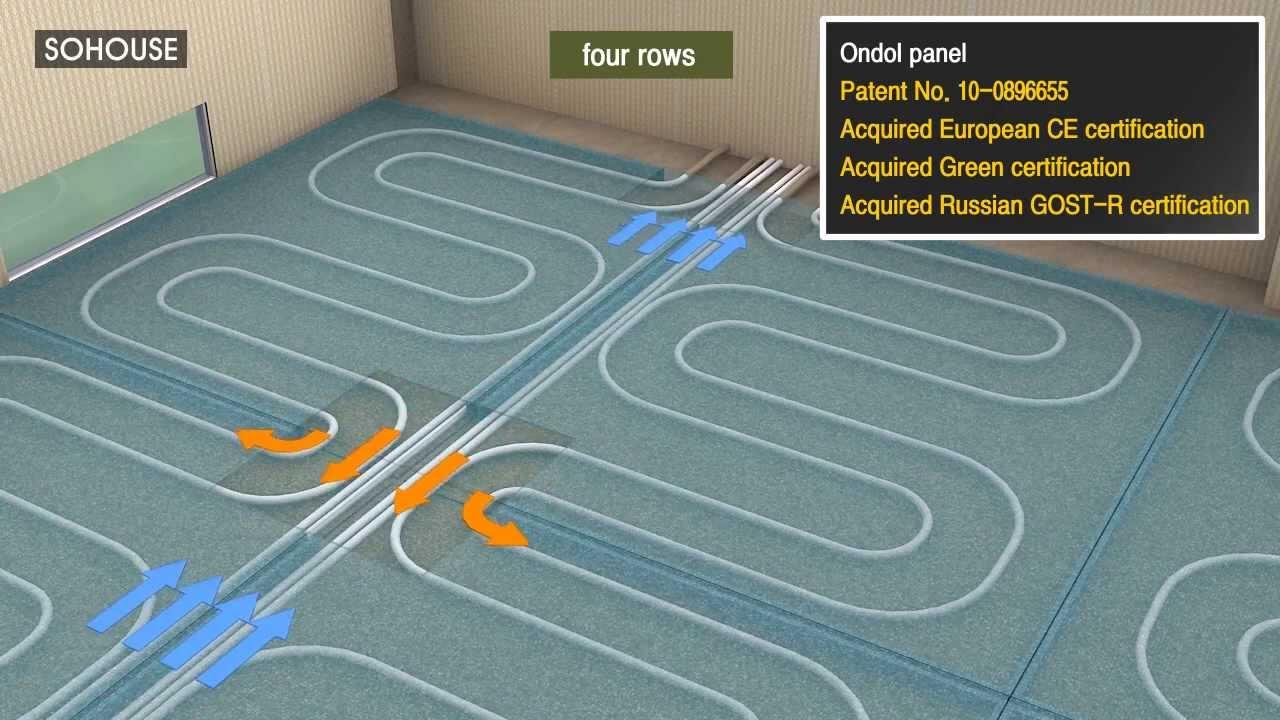 Aog Solar Ondol Heating System Eng Youtube