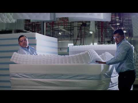 Denver Mattress, The Easiest Way To Get The Right Mattress