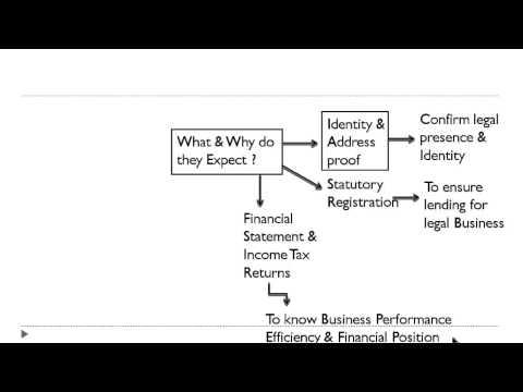 Bank Loan Process