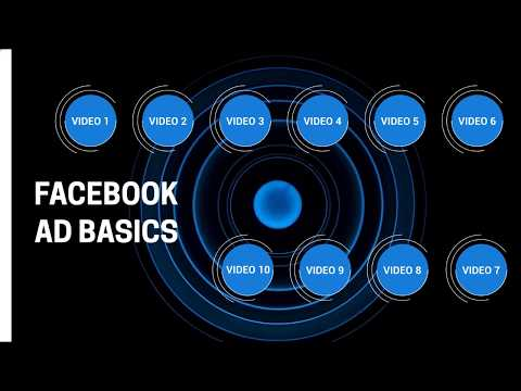Facebook Ads Marketing 2K19 - Introduction to FB Ads