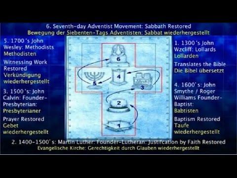 Blueprint der Erlösung: Das himmlische Heiligtum (Ivor Myers)