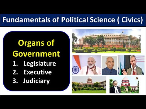 Organs of Government Legislature Executive and Judiciary