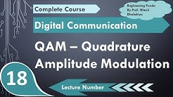 QAM Quadrature Amplitude Modulation, QAM Transmitter, QAM Receiver, Constellation Diagram of QAM