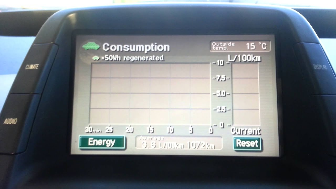 Toyota Prius 2009  Fuel Consumption  YouTube