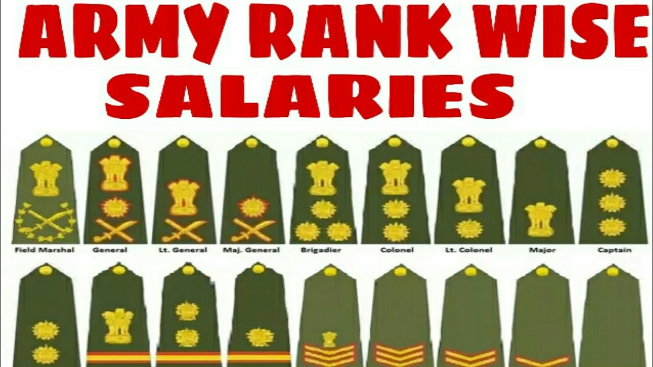 How many saliries indian army !! All ranks payment in month !!