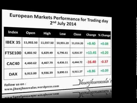 European Stock Market Financial Week from 30th june to 4th july 2014