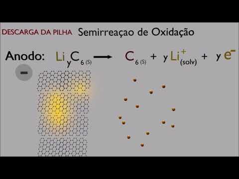 Pilha íon lítio-Anodo: