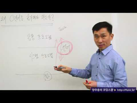 C언어 강좌 ▶ 왜? C언어를 공부해야 하지