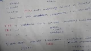 Icd 10 cm respiratory system