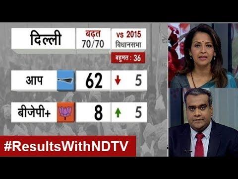 Delhi Election Results 2020: दिल्ली में AAP का जलवा बरकरार, BJP नाकाम
