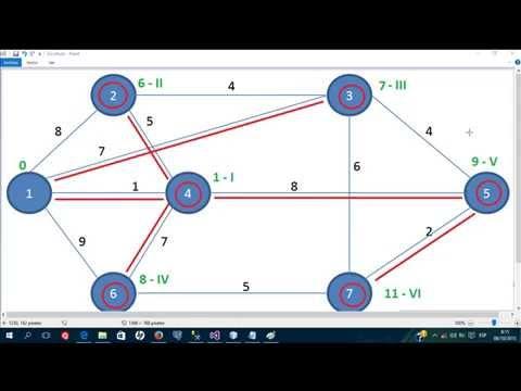 Ejercicio Teoria de Grafos - Algoritmo de Kruskal