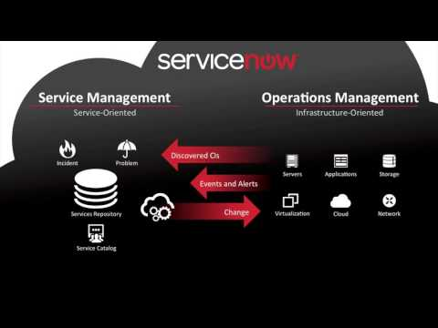 ServiceNow ITOM (IT Operations Management) Solution - InSource
