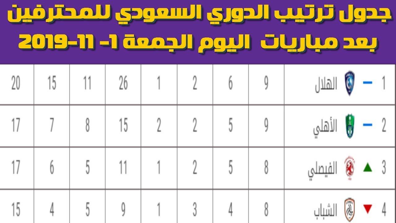 جدول ترتيب الدوري السعودي للمحترفين بعد مباريات اليوم الجمعة 1 11 2019