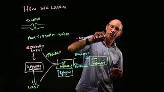 How we learn- the science of learning