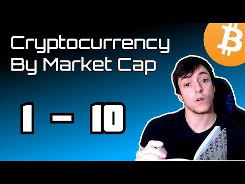 Top 10 cryptocurrencies 2020