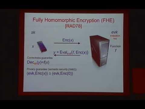 Vinod Vaikuntanathan / Efficient Fully Homomorphic Encryption from (Standard) LWE 6