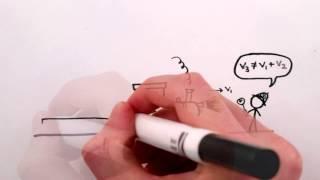 Minute Physics - Общие заблуждения о физике