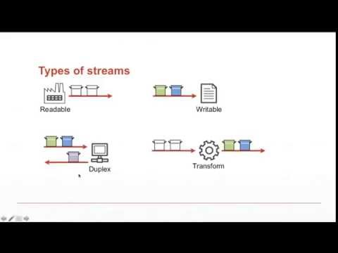 Node.js Bootcamp - Streams and Network