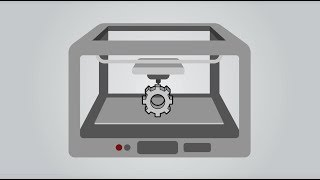 The future of 3D-printing: Strategic insight