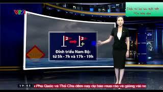Bản tin dự báo thời tiết ngày 24/9/2018