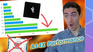 Apple Silicon A14X-based Macs could have INSANE performance: Everything we know!