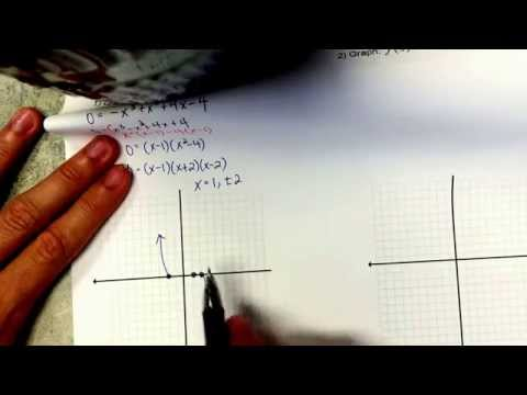 Intro to Calc: 2.2 Polynomials of Higher Degree