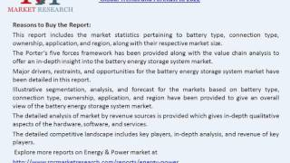 Battery Energy Storage System Market Competitive Landscape and Global Trends