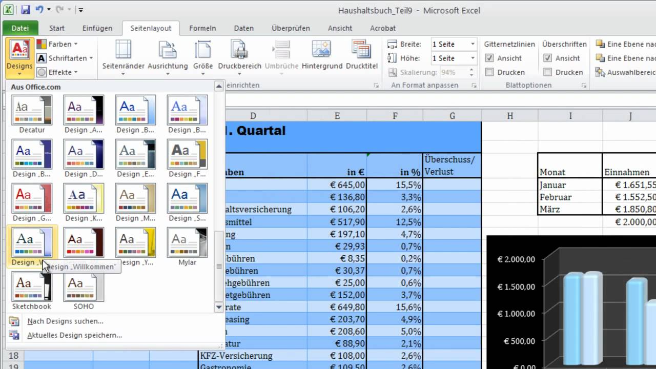 how to create an excel dashboard the excel charts blog excel designs