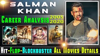 Salman Khan Career Analysis 2005-2020 | Box Office Results | Hit and Flop, All Movies List.