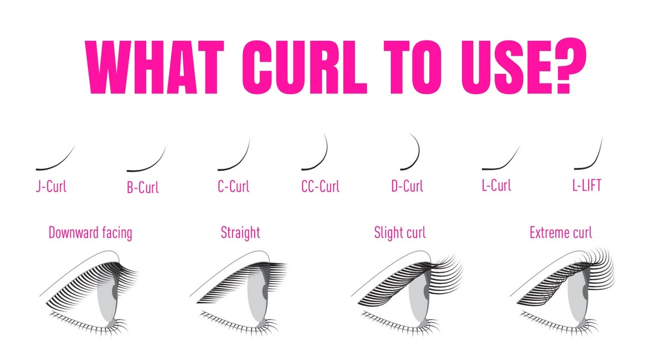 What Eyelash Extension Curl To Use On The Natural Lash Youtube