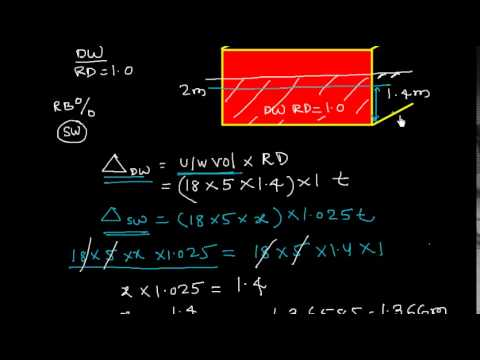 Ship Stability _ Effect of density on draft and displacement _Prob 6-10 Ex 5