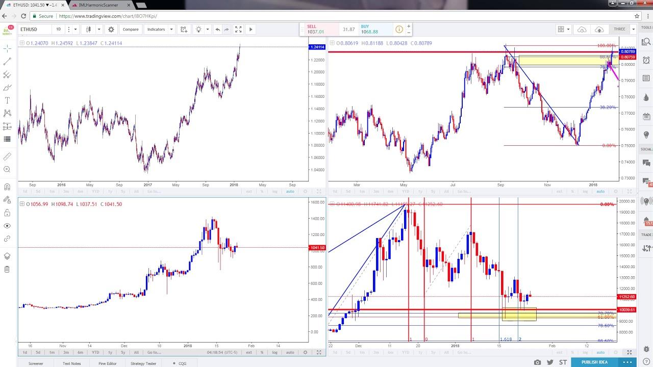 Binary trading xbox games
