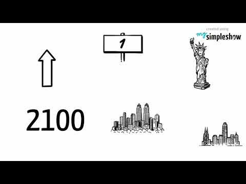 Social Studies Enviroment Project - Ice Caps Melting