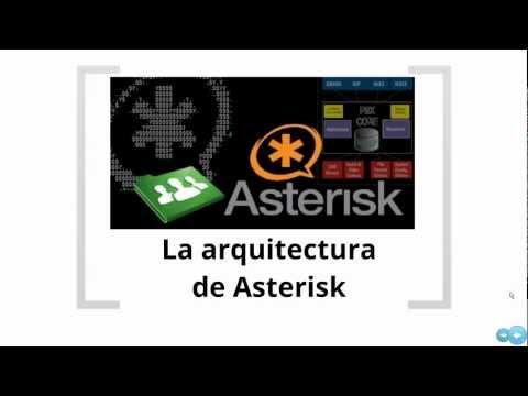 Curso Asterisk 2012 - CH04 - La Arquitectura de Asterisk