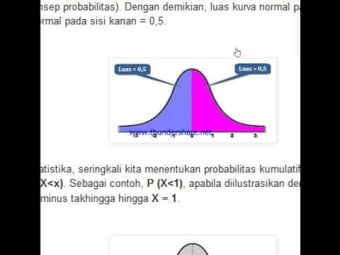 Probabilitas dan Statistika - Distribusi Normal dan Cara ...