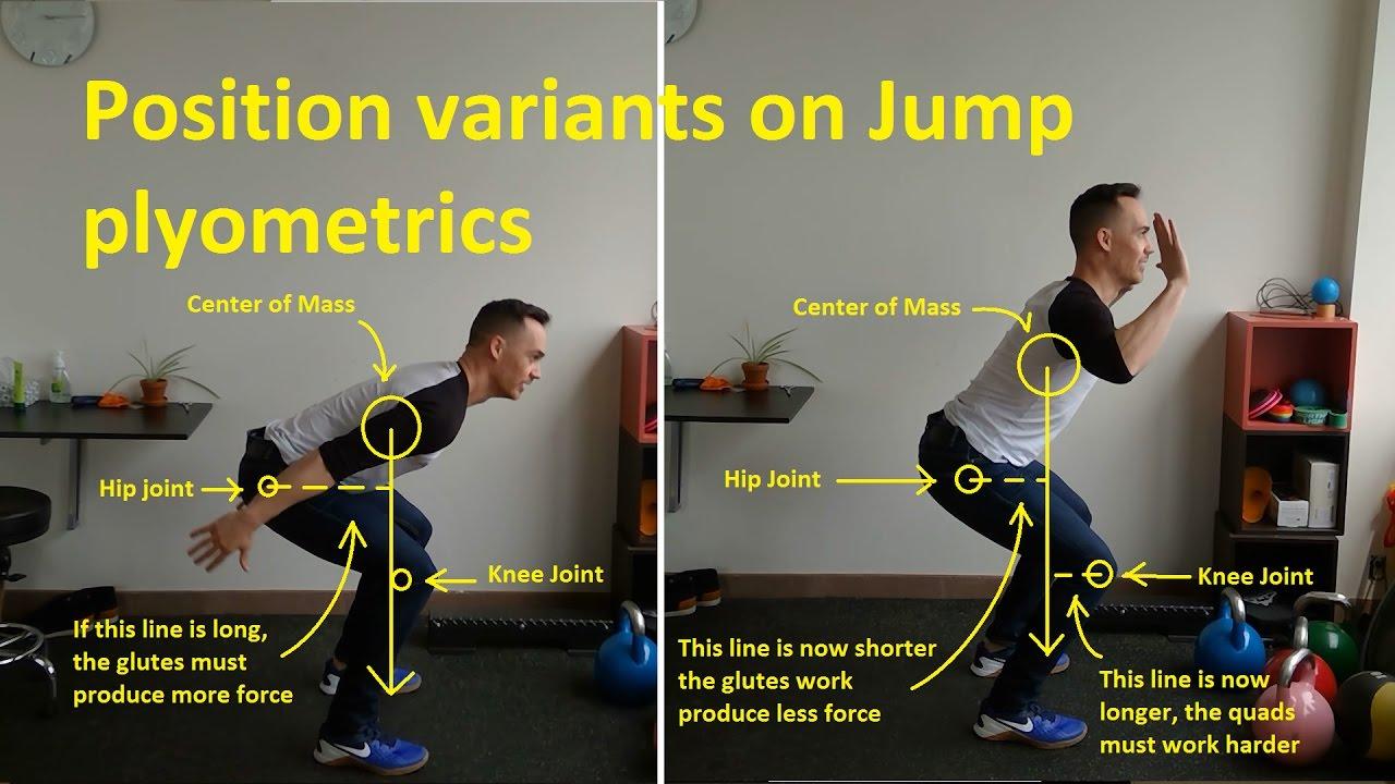 Using plyometric position to bias glutes or quads