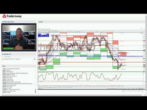 Forex Trading Strategy Webinar Video For Today: (LIVE Wednesday January 10, 2018)