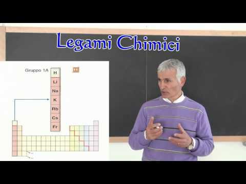 LEGAMI CHIMICI-Simboli di Lewis.mp4