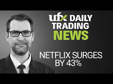 UFXWeekly Forex Currency Trading News 22-April-2018