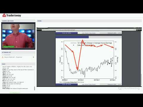 Forex Trading Strategy Webinar Video For Today: (LIVE Wednesday February 14, 2018)