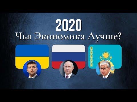 Россия, Украина, Казахстан: