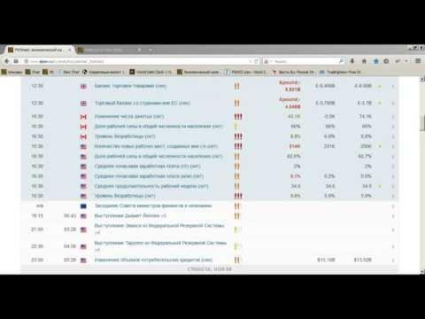 Внутридневной фундаментальный анализ рынка Форекс от 07.11.2014