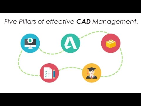 Five Pillars of Effective CAD Management