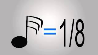 Figuras musicales - Aprende Musica Facil con Danny Cabezas