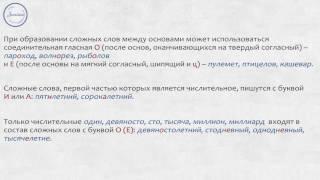 Русский 10 Правописание сложных существительных и прилагательных