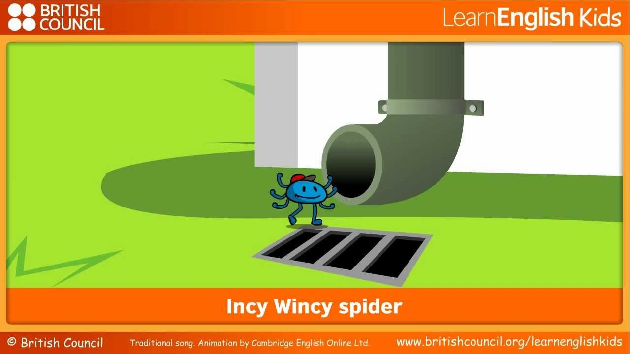 Incy Wincy Spider Nursery Rhymes Kids Songs Learnenglish