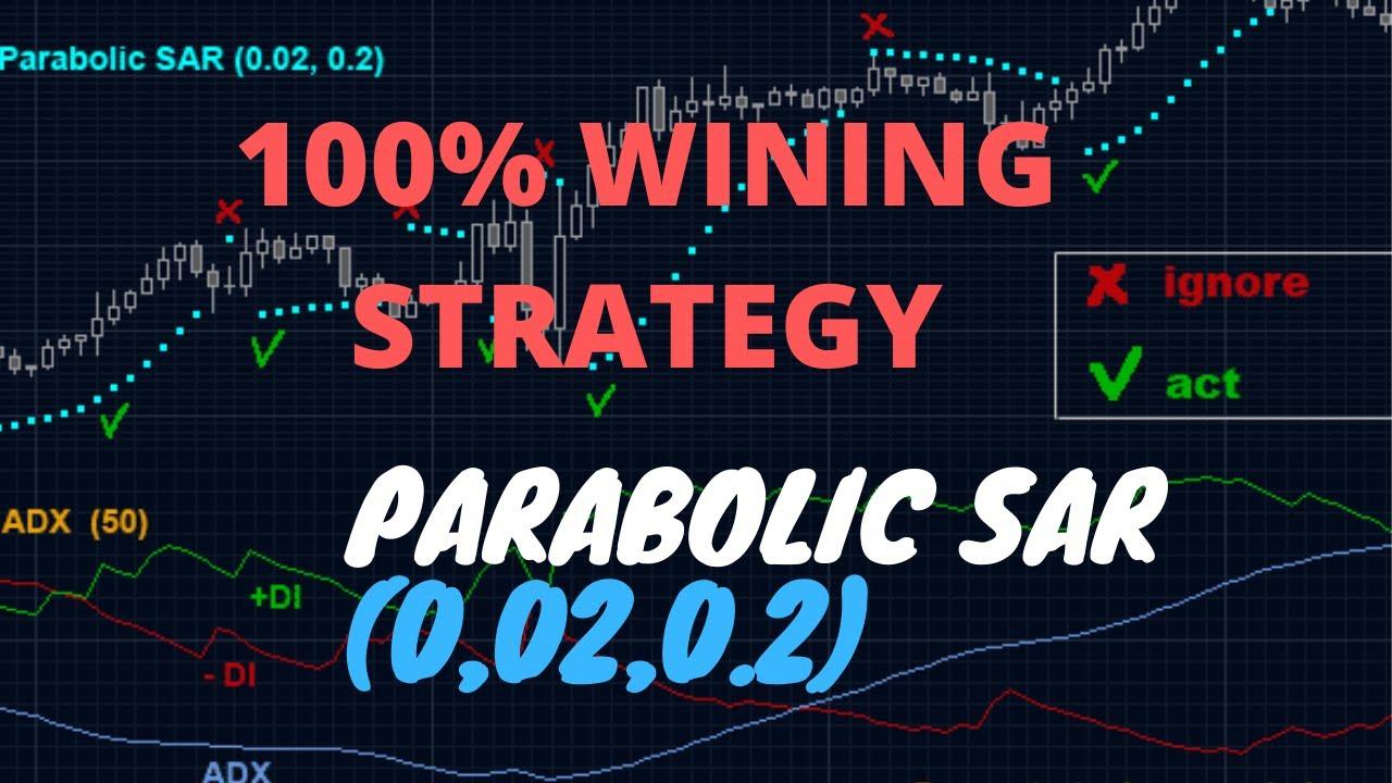 parabolinė sar adx prekybos sistema opciono prekybos geojitas