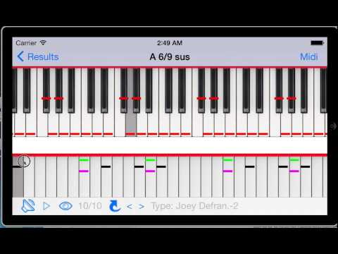 F11b9 Piano Chord Worshipchords