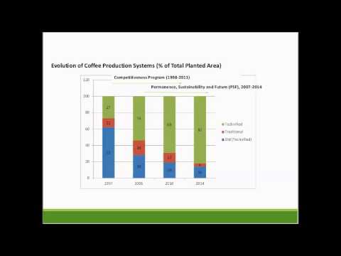 AgriFin Webinar   Financing Coffee Replanting in Colombia
