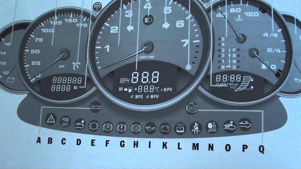2000 Porsche Boxster Fuse Diagram Schematics 2002 Box Wire Data Schema U2022 2003